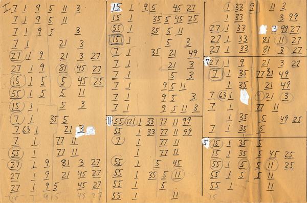 Score: 1980