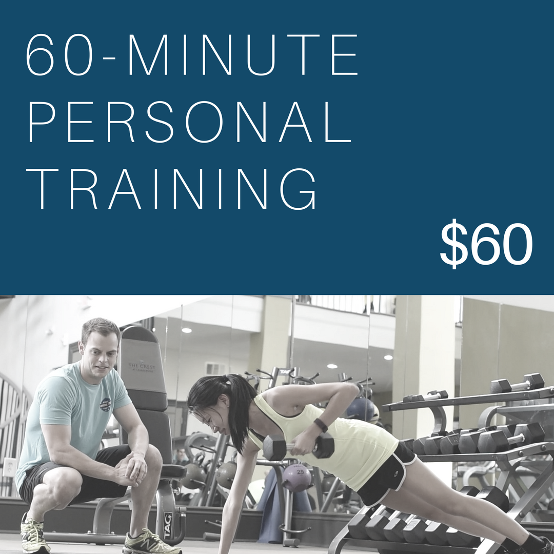 Anywhere Fitness Personal Training 60 Min Package.png