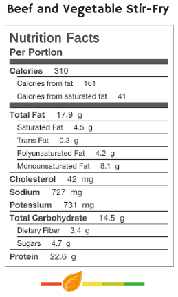 Beef and vegetable stir fry - nutritional information