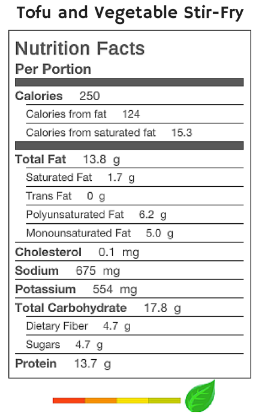 Tofu and vegetable stir fry - nutritional facts