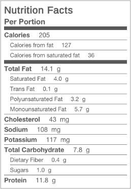 Fried Chicken wings nutrition label