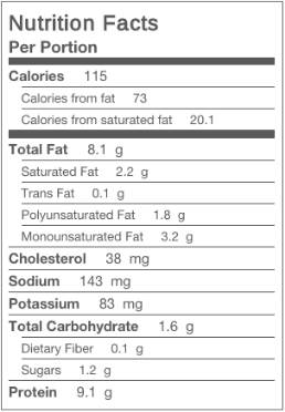 Baked chicken wings nutrition