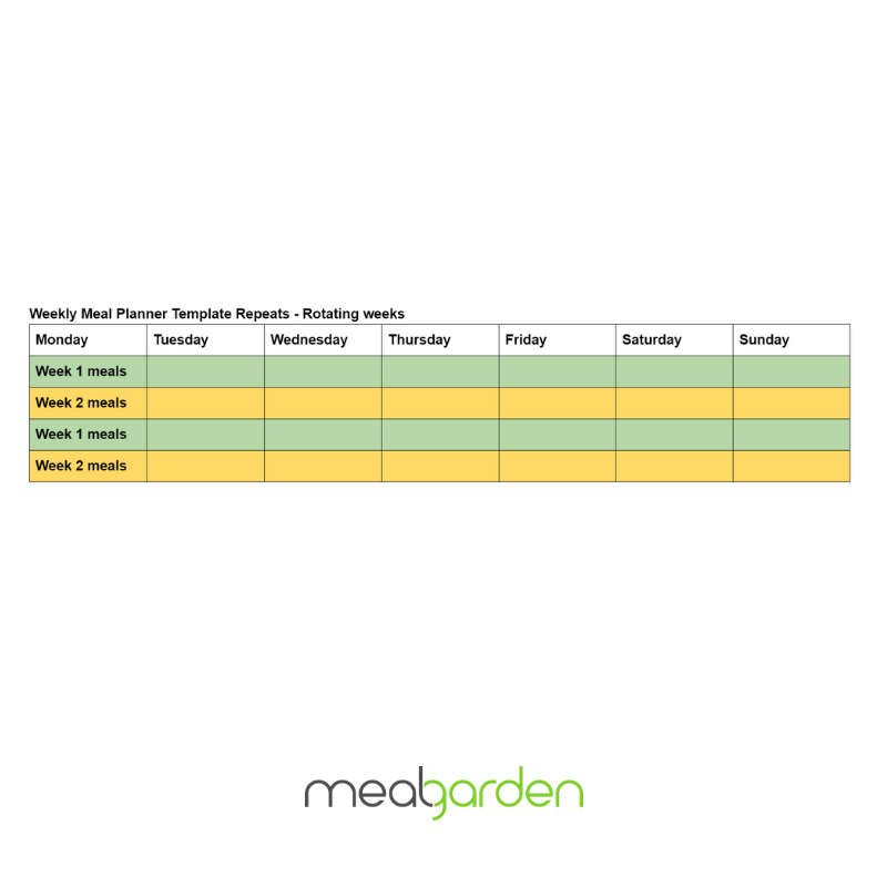 Weekly meal planner template - Rotating weeks