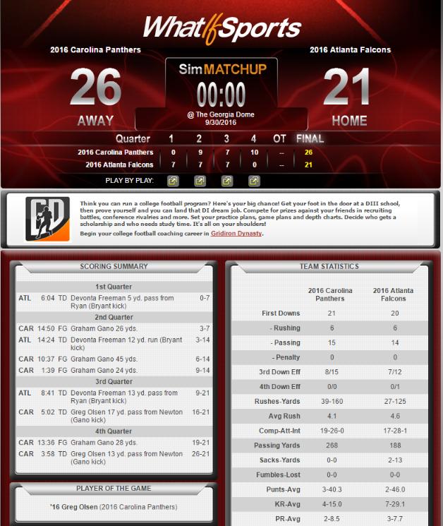 NFL Picks Week 4 Carolina Panthers Atlanta Falcons