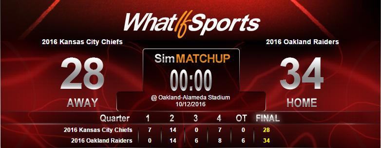 NFL Picks Week 6 Oakland Raiders Kansas City Chiefs