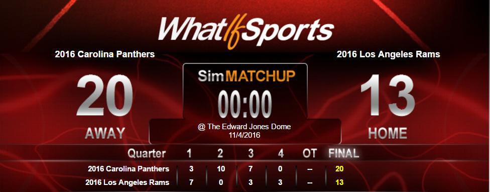 NFL Picks Week 9 Carolina Panthers Los Angeles Rams