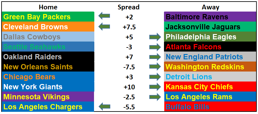 Questionably Qualified 2017 NFL Picks Week 11