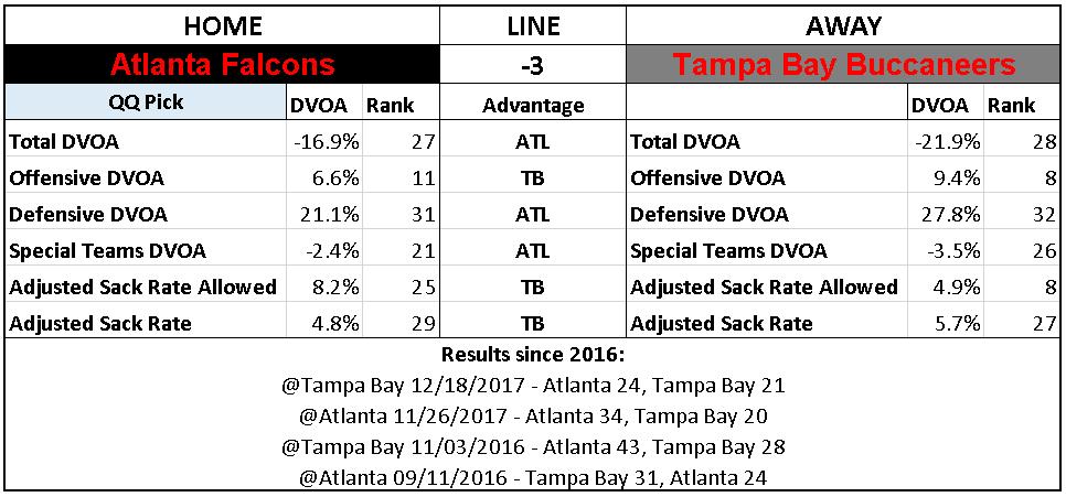 2018 NFL Week 6 Picks Atlanta Falcons Tampa Bay Buccaneers.PNG