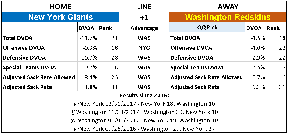2018 NFL Week 8 Picks Washington Redskins New York Giants.PNG