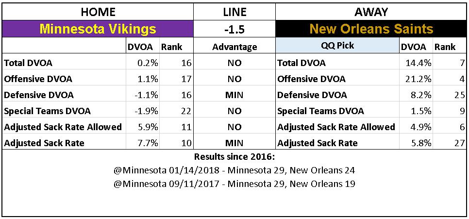 2018 NFL Week 8 Picks New Orleans Saints Minnesota Vikings.PNG