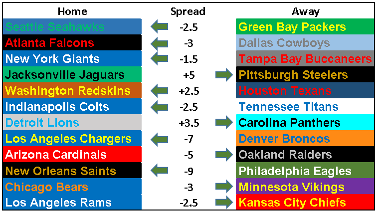 2018 NFL Picks Week 11.PNG