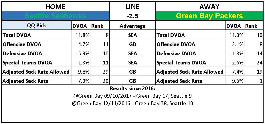 2018 NFL Week 11 Picks Seattle Seahawks over Green Bay Packers.PNG