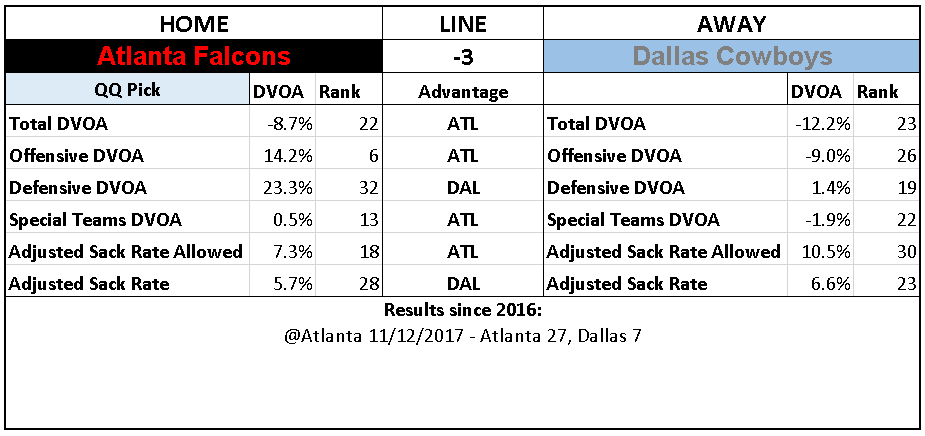 2018 NFL Week 11 Picks Atlanta Falcons over Dallas Cowboys.PNG