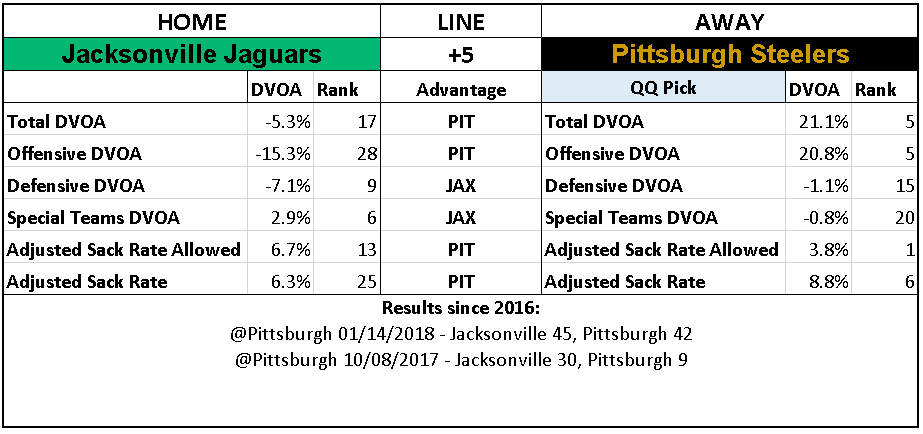 2018 NFL Week 11 Picks Pittsburgh Steelers over Jacksonville Jaguars.PNG