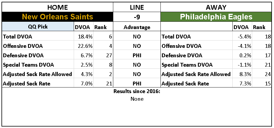 2018 NFL Week 11 Picks New Orleans Saints over Philadelphia Eagles.PNG