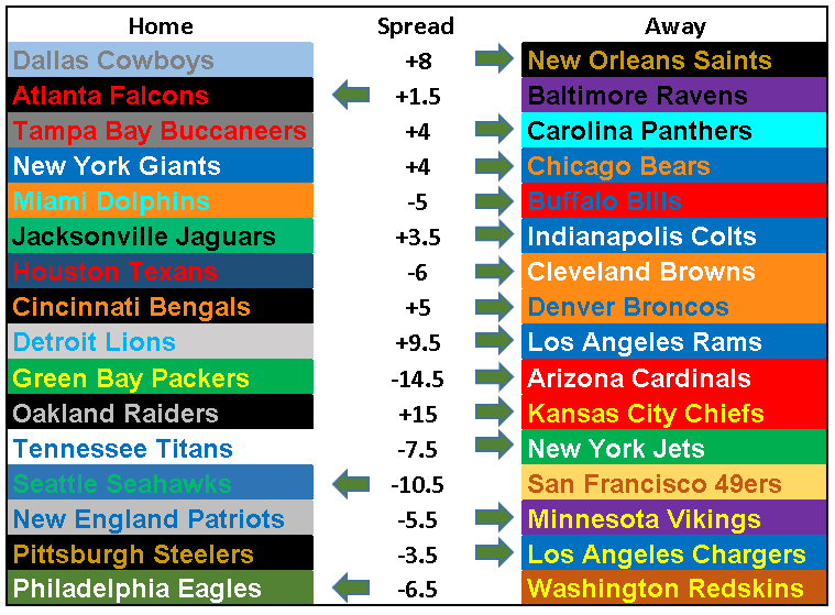 2018 NFL Picks Week 13.PNG