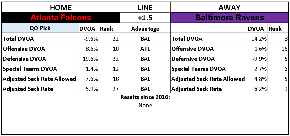 2018 NFL Week 13 Picks Atlanta Falcons over Baltimore Ravens.PNG