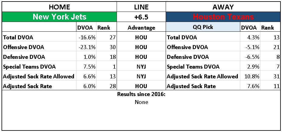 2018 NFL Week 15 Picks Houston Texans over New York Jets.PNG