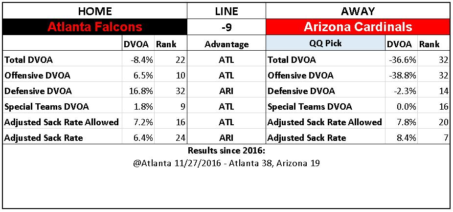 2018 NFL Week 15 Picks Arizona Cardinals over Atlanta Falcons.PNG