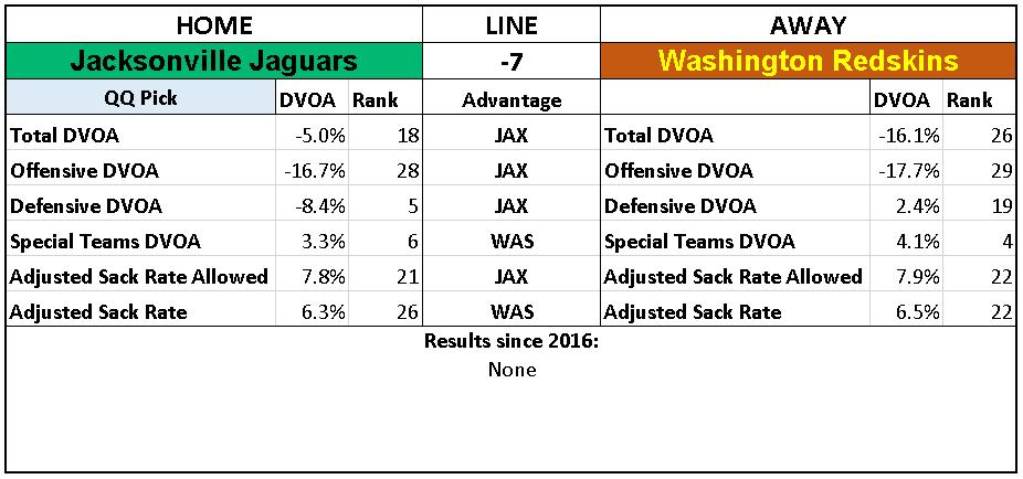 2018 NFL Week 15 Picks Jacksonville Jaguars over Washington Redskins.PNG