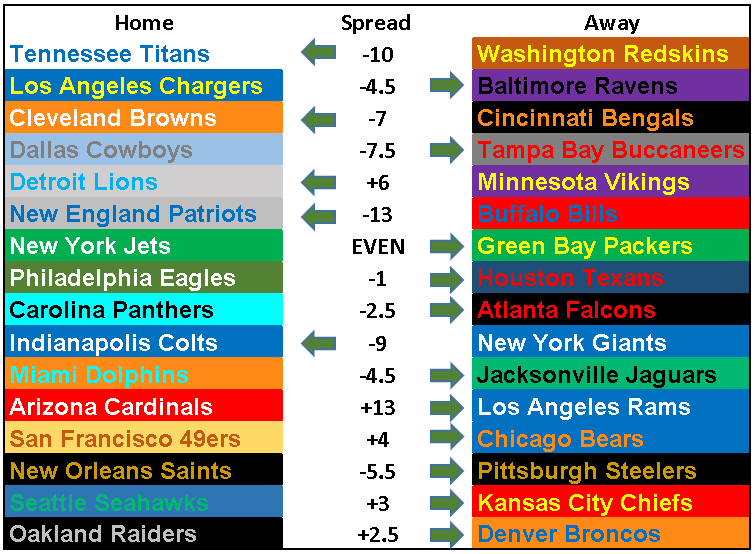 NFL Picks Week 16 2018.PNG