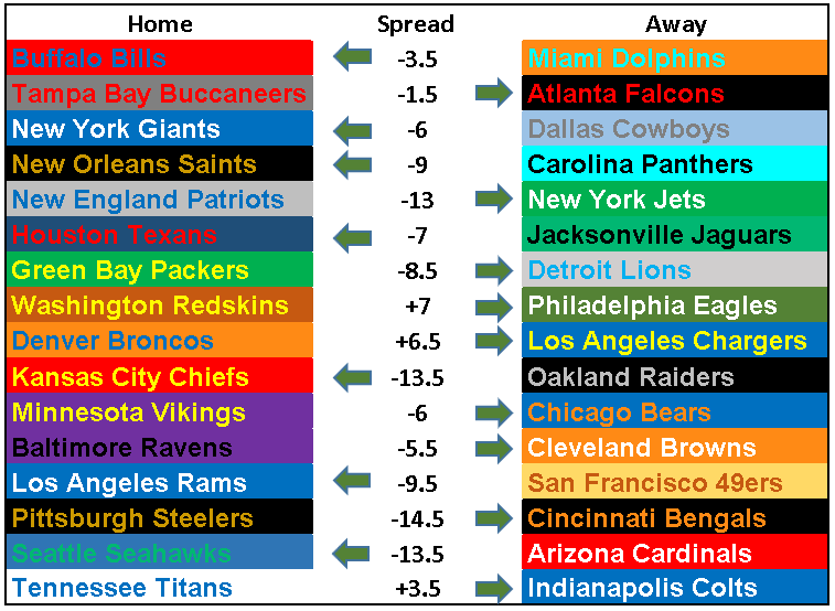 2018 NFL Picks Week 17.PNG