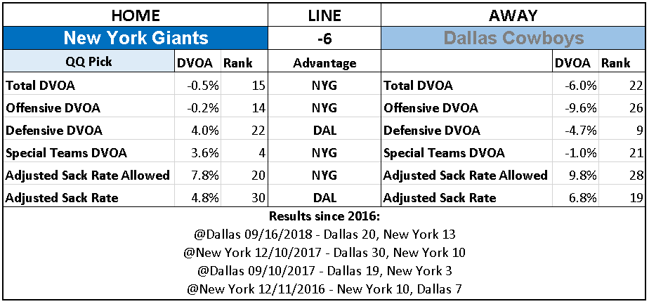 2018 NFL Week 17 Picks New York Giants over Dallas Cowboys.PNG