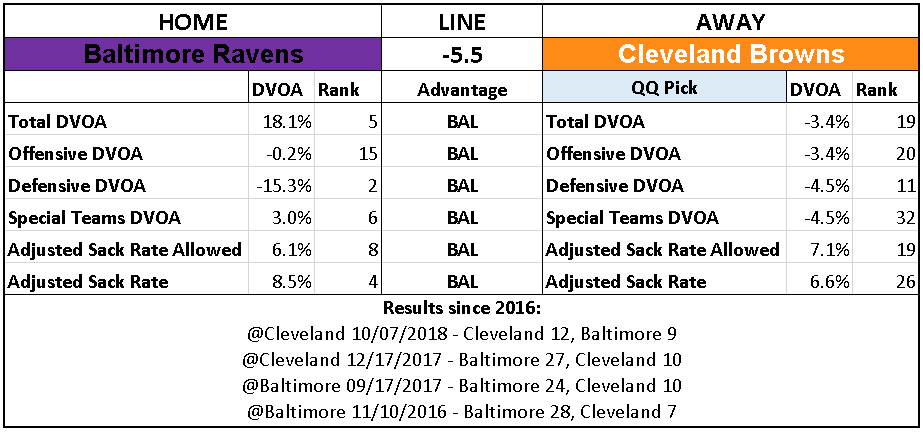 2018 NFL Week 17 Picks Cleveland Browns over Baltimore Ravens.PNG