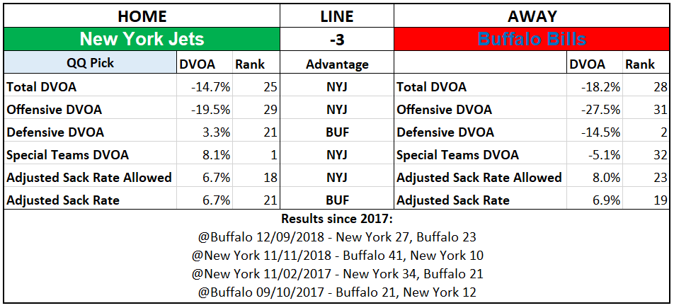 2019 NFL Picks Week 1 Questionably Qualified Buffalo Bills New York Jets.PNG