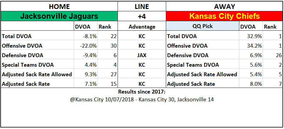 2019 NFL Picks Week 1 Questionably Qualified Kansas City Chiefs Jacksonville Jaguars.PNG
