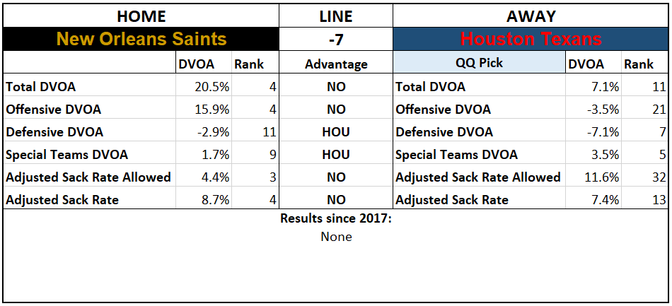 2019 NFL Picks Week 1 Questionably Qualified Houston Texans New Orleans Saints.PNG