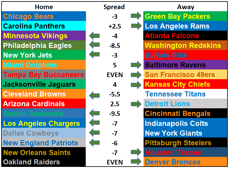 2019 NFL Picks Week 1 Questionably Qualified.PNG