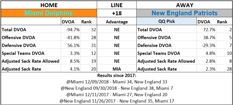 2019 NFL Picks Week 1 Questionably Qualified Baltimore Miami.PNG