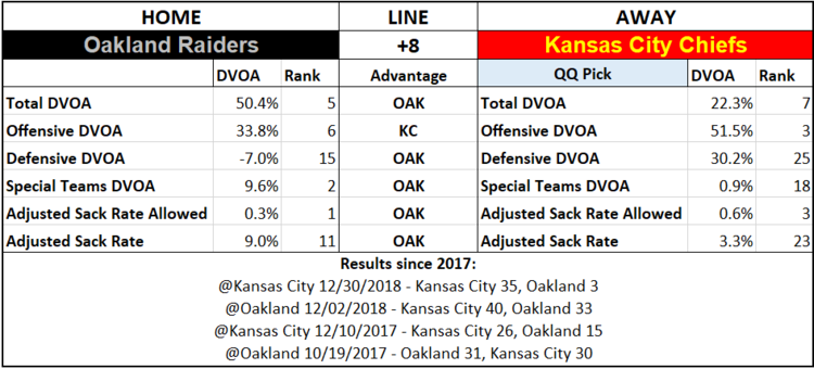 2019 NFL Picks Week 2 Questionably Qualified Kansas City Chiefs Oakland Raiders.png