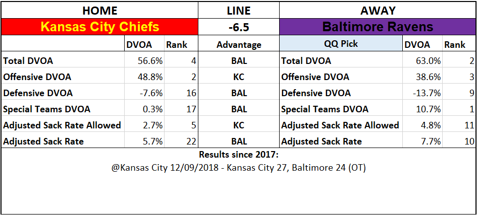 2019 NFL Picks Week 3 Questionably Qualified Baltimore Ravens Kansas City Chiefs.png