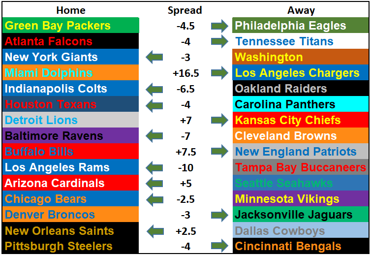 2019 NFL Picks Week 4 Questionably Qualified.PNG