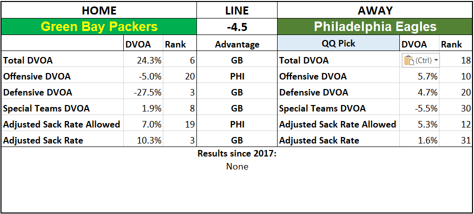 2019 NFL Picks Week 4 Questionably Qualified Green Bay Packers Philadelphia Eagles.PNG