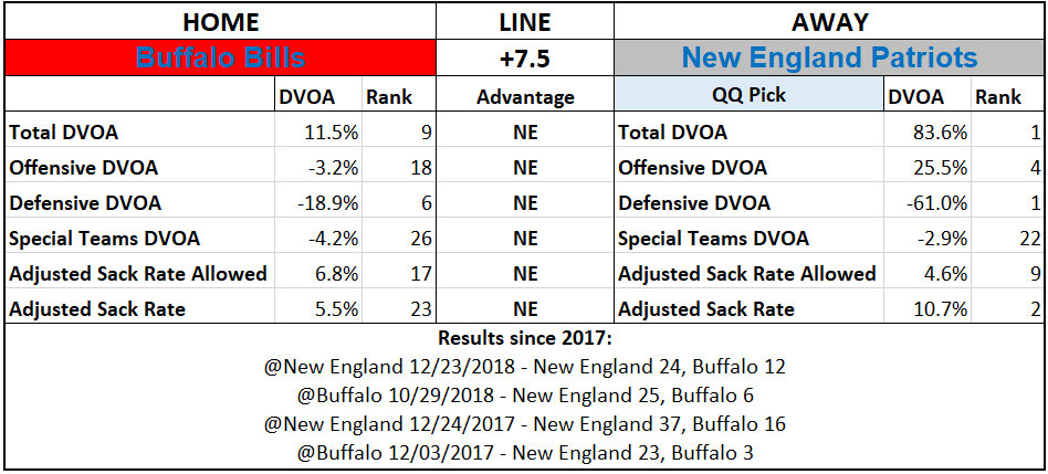 2019 NFL Picks Week 4 Questionably Qualified New England Patriots Buffalo Bills.PNG