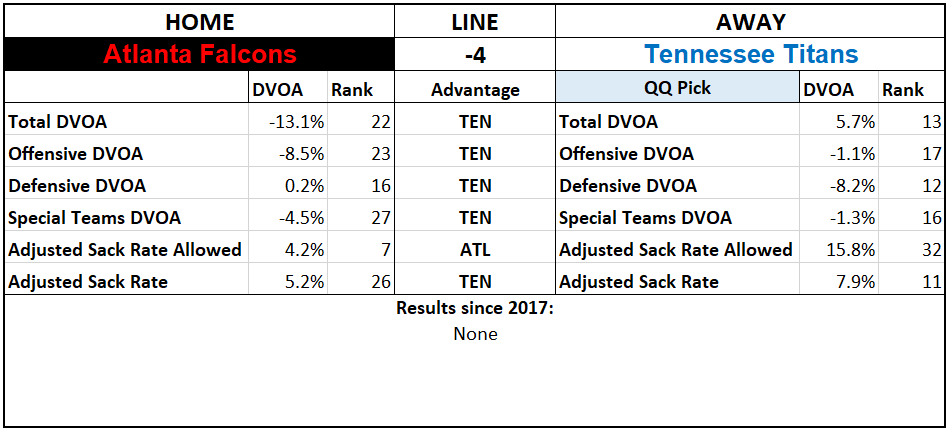 2019 NFL Picks Week 4 Questionably Qualified Atlanta Falcons Tennessee Titans.PNG