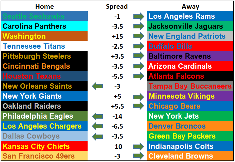 2019 NFL Picks Week 5 Questionably Qualified.PNG