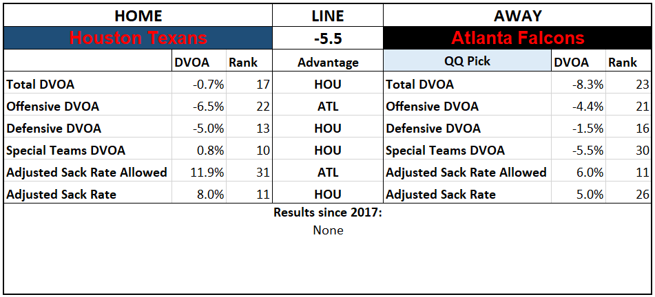 2019 NFL Picks Week 5 Questionably Qualified Atlanta Falcons Houston Texans.PNG