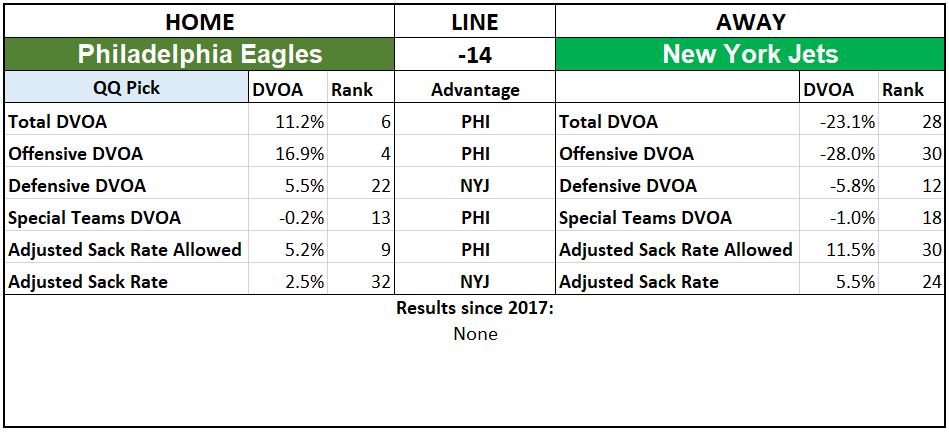 2019 NFL Picks Week 5 Questionably Qualified Philadelphia Eagles New York Jets.PNG