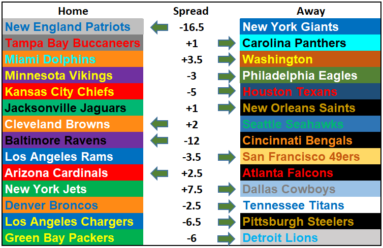 2019 NFL Picks Week 6 Questionably Qualified.PNG