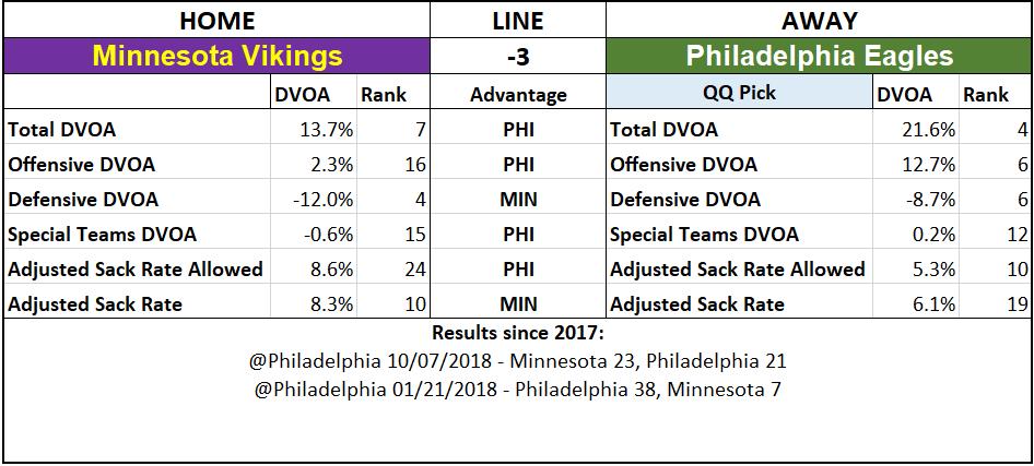 2019 NFL Picks Week 6 Questionably Qualified Minnesota Vikings Philadelphia Eagles.png