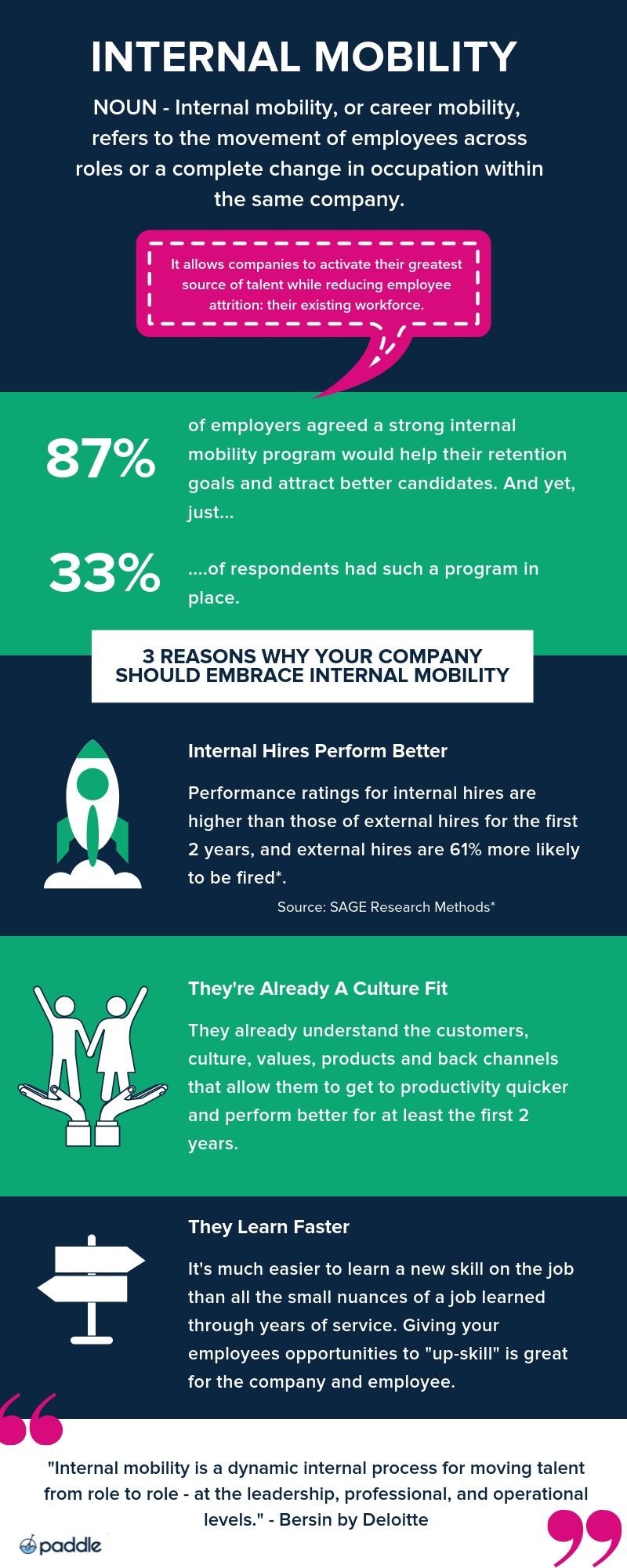 INFOGRAPHIC - Internal Mobility.png