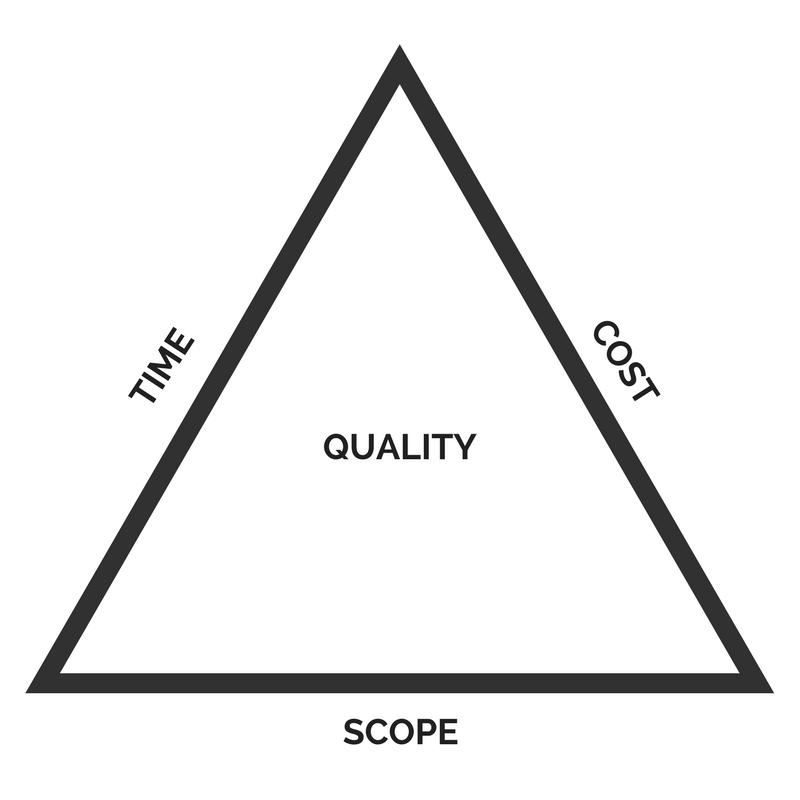 Triple Unconstraints Model.png