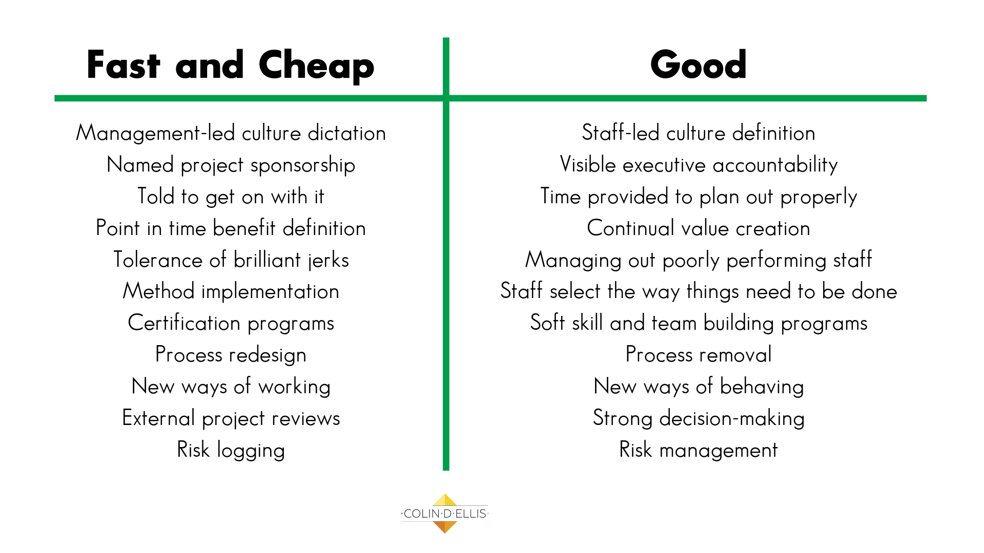 Culture - Fast and Cheap vs. Good.png