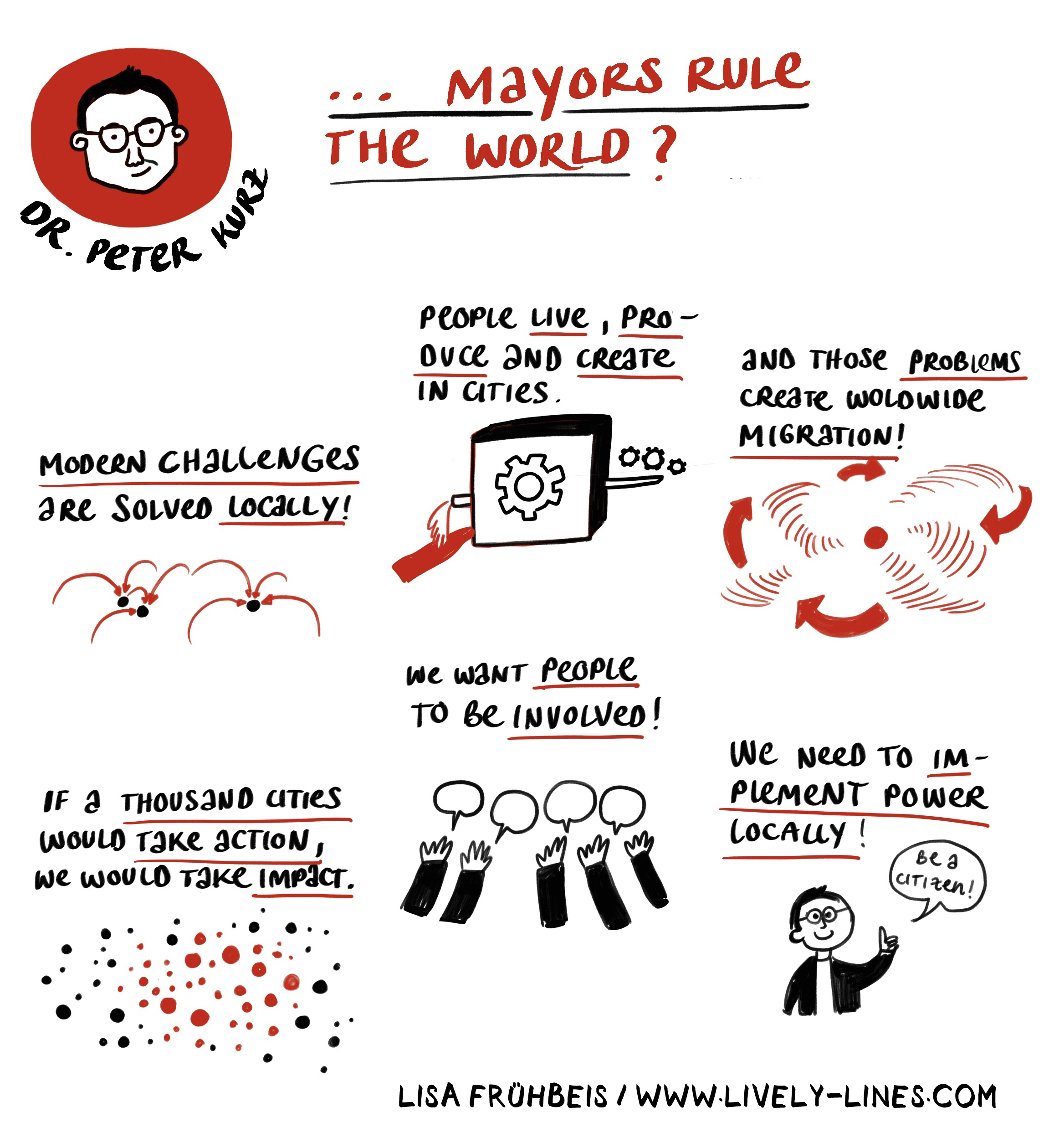 Lively Lines Graphic Recording TED-06.jpg
