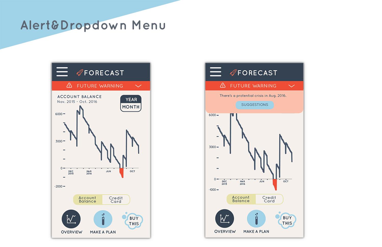 alert dropdown menu