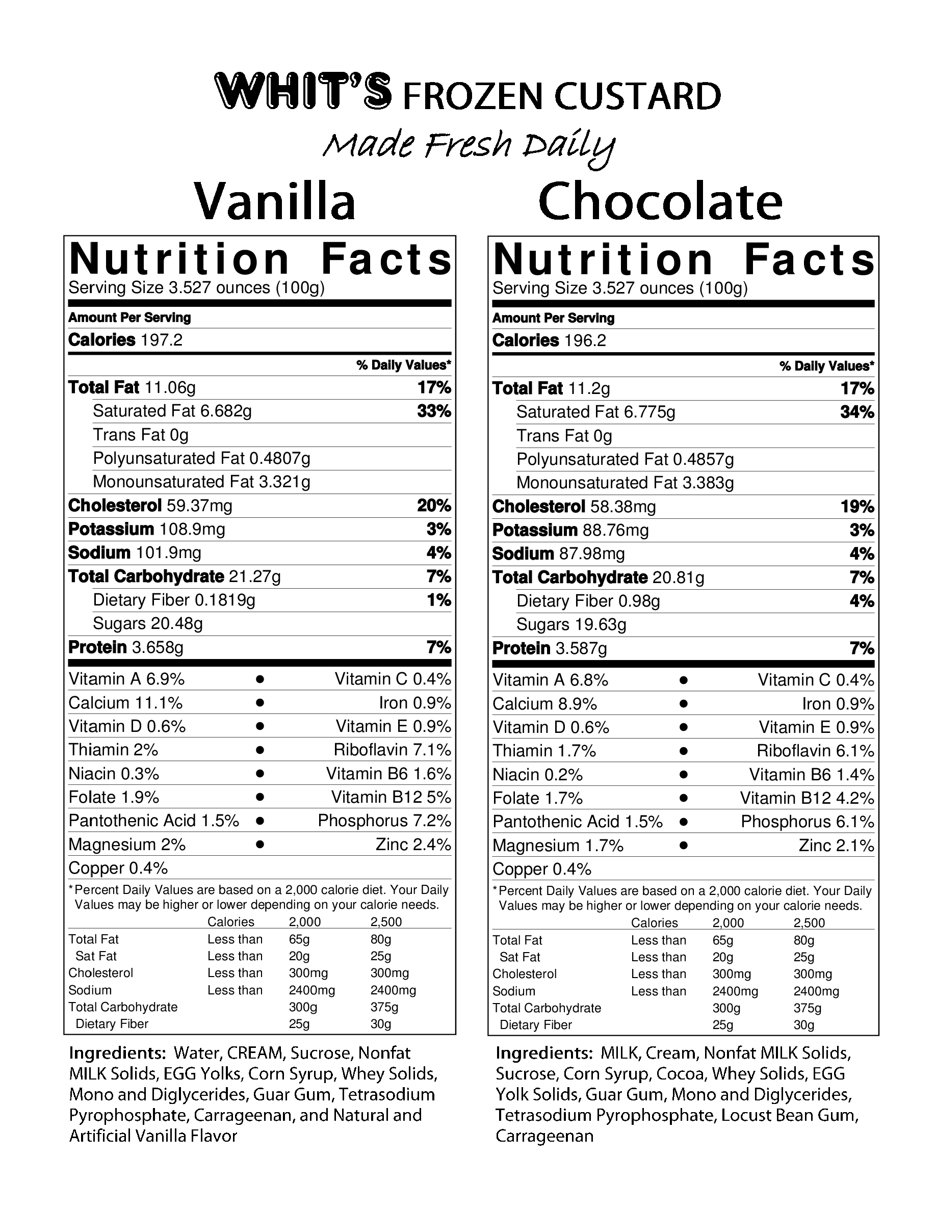 Vanilla-Chocolate-NSA Nutrition Label Customer View-1.png